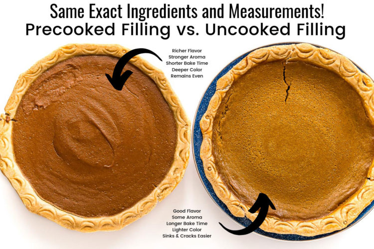 Infographic showing why you should precook pumpkin pie filling before baking.