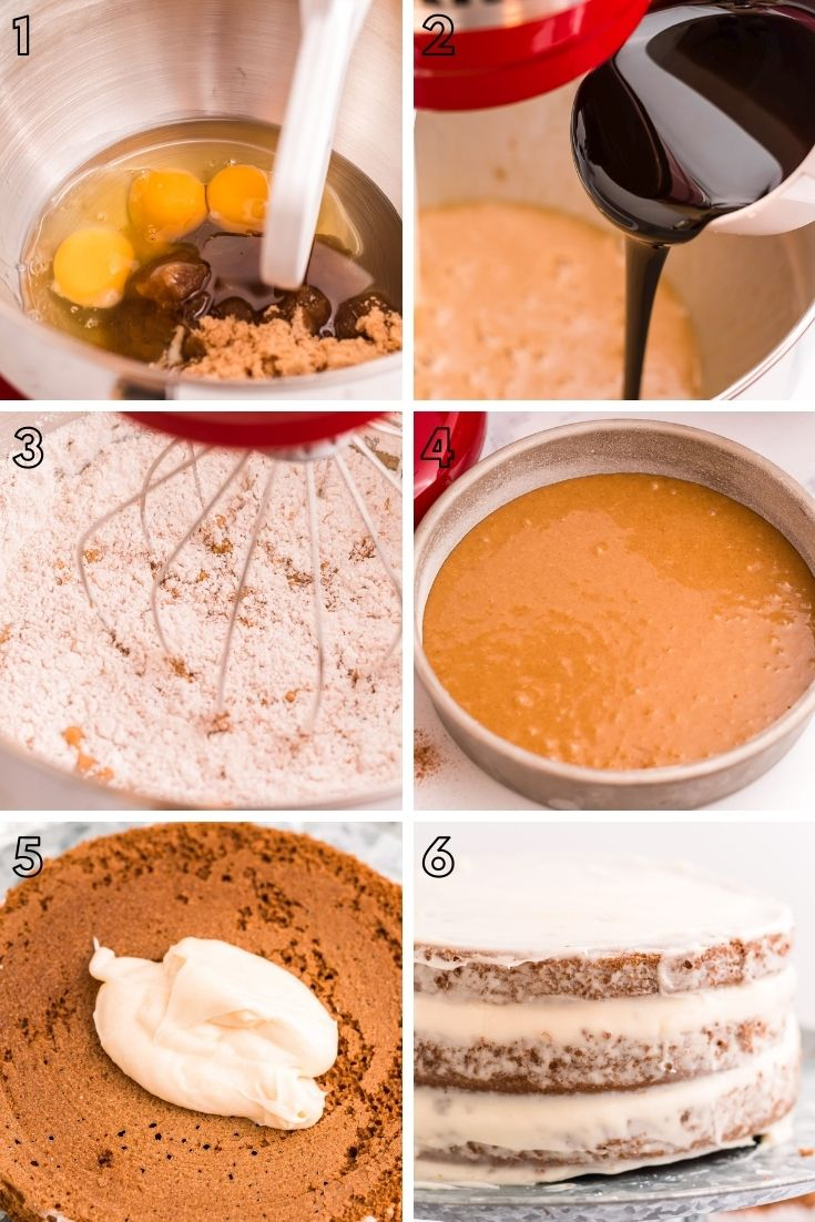 Step-by-step photo collage showing how to make gingerbread cake.
